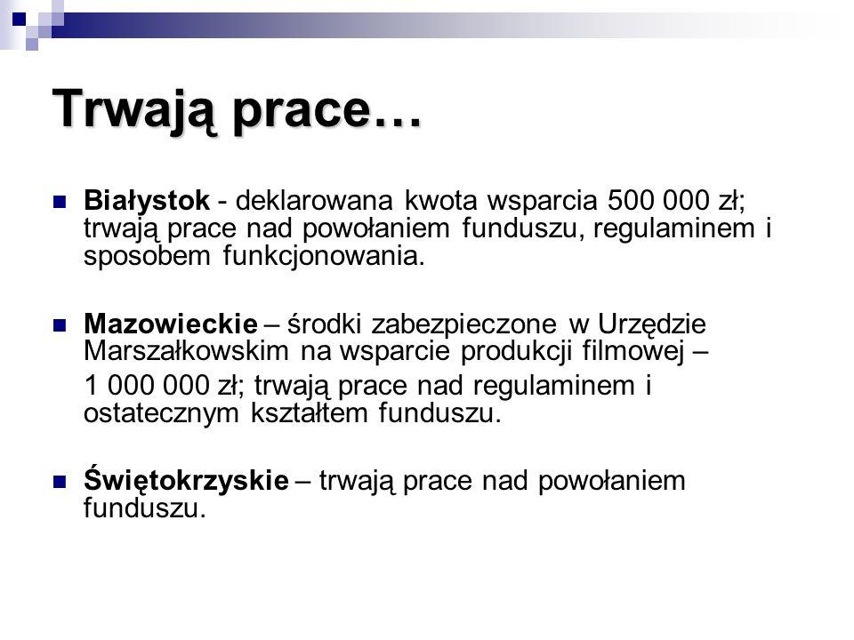 Trwają prace… Białystok - deklarowana kwota wsparcia 500 000 zł; trwają prace nad powołaniem funduszu, regulaminem i sposobem funkcjonowania.