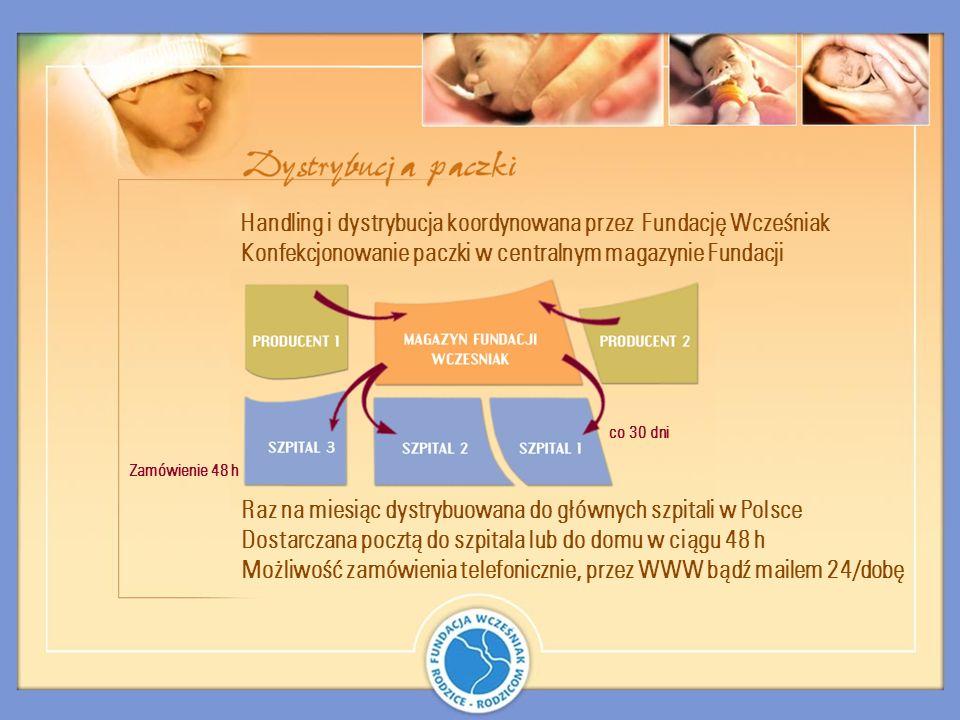 Raz na miesiąc dystrybuowana do głównych szpitali w Polsce