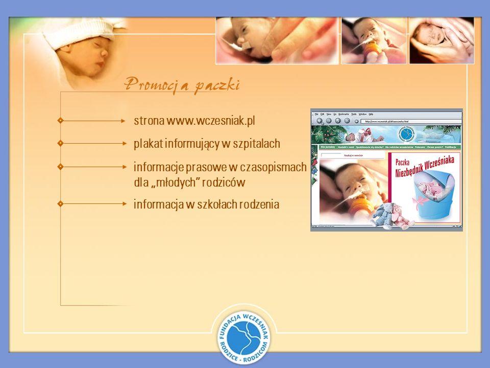strona www.wczesniak.pl