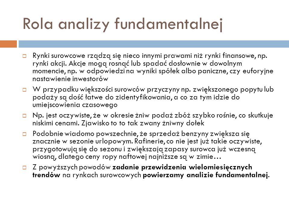 Rola analizy fundamentalnej