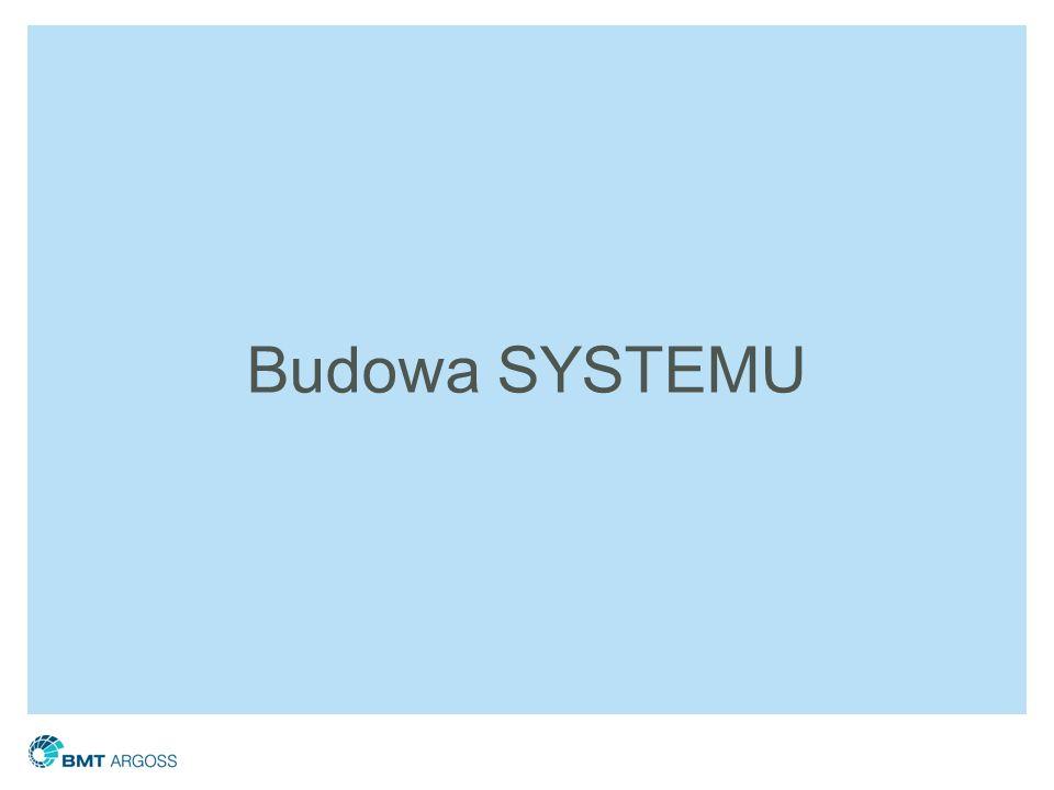 Budowa SYSTEMU 8