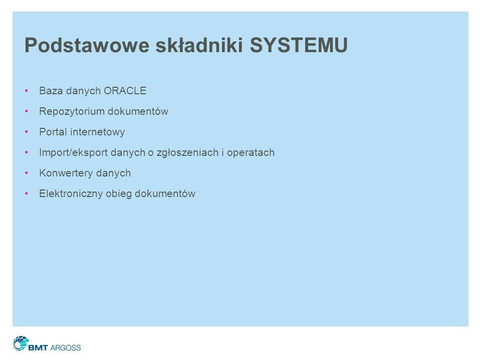 Podstawowe składniki SYSTEMU
