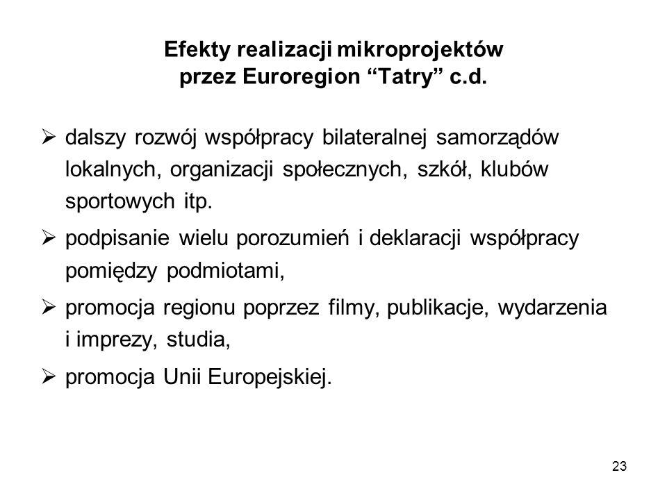 Efekty realizacji mikroprojektów przez Euroregion Tatry c.d.