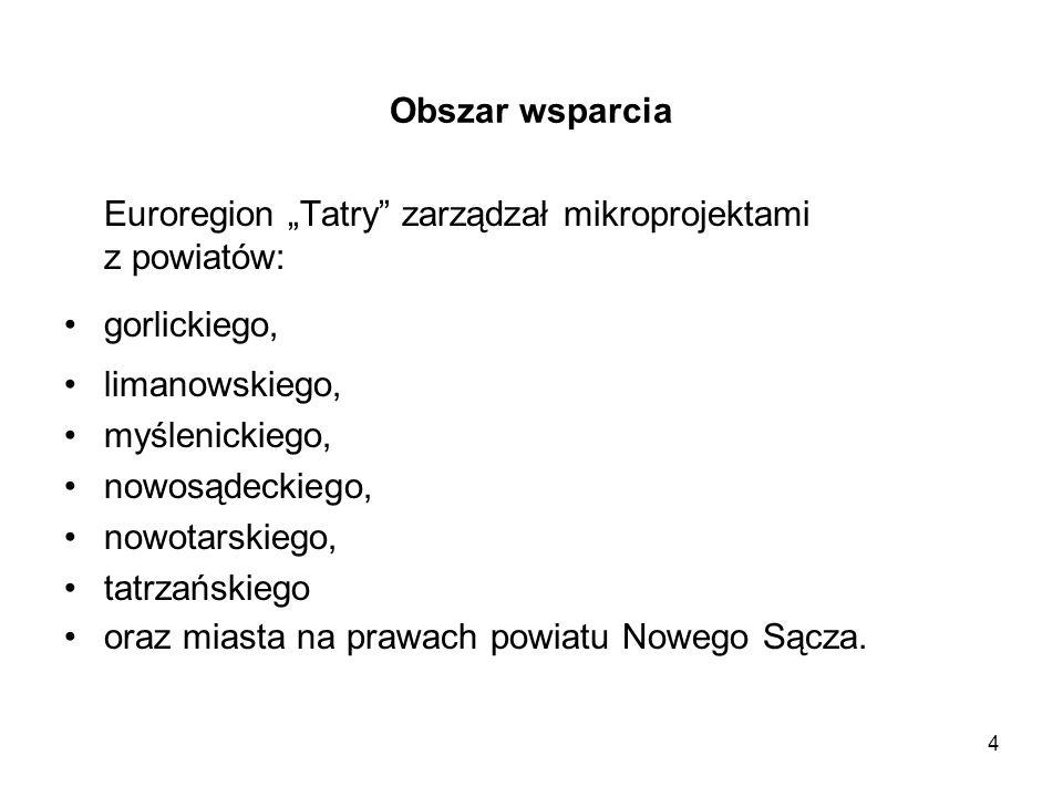 """Obszar wsparcia Euroregion """"Tatry zarządzał mikroprojektami z powiatów:"""