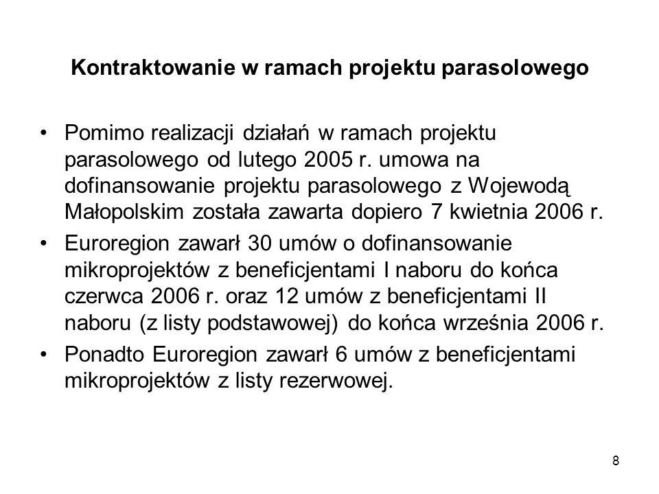 Kontraktowanie w ramach projektu parasolowego