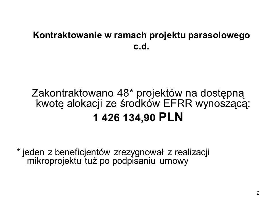 Kontraktowanie w ramach projektu parasolowego c.d.