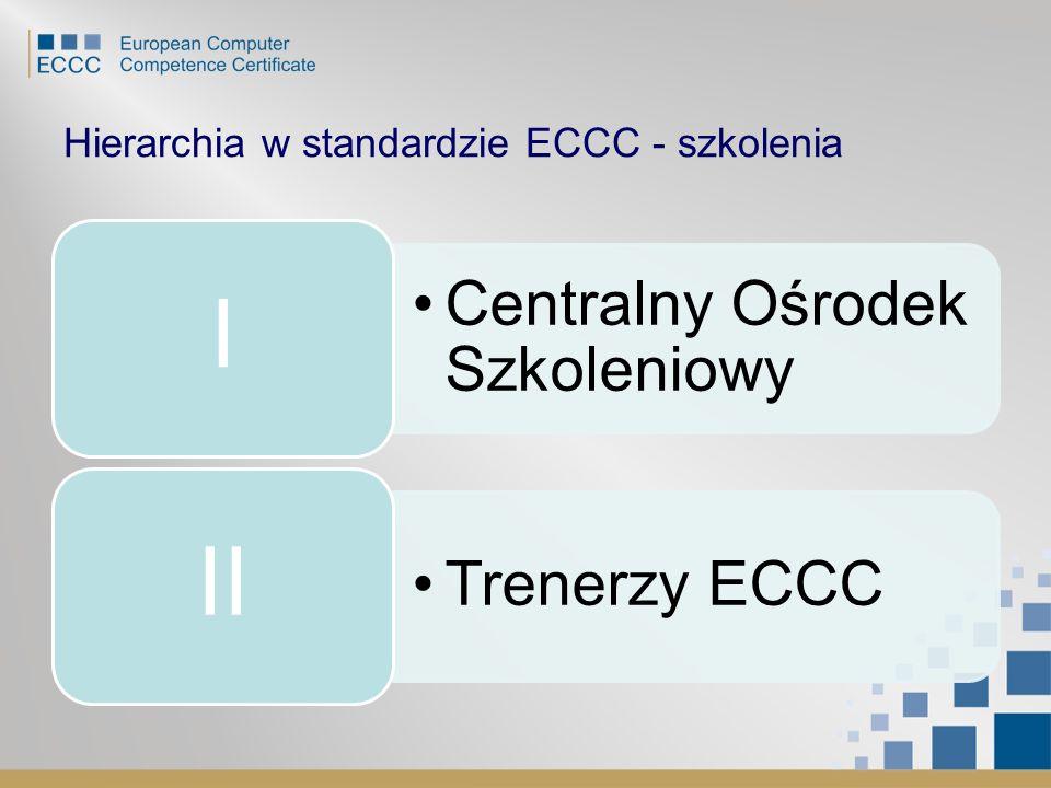 Hierarchia w standardzie ECCC - szkolenia