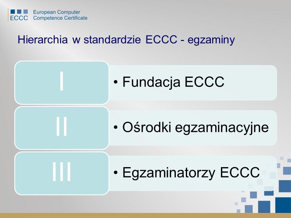 Hierarchia w standardzie ECCC - egzaminy