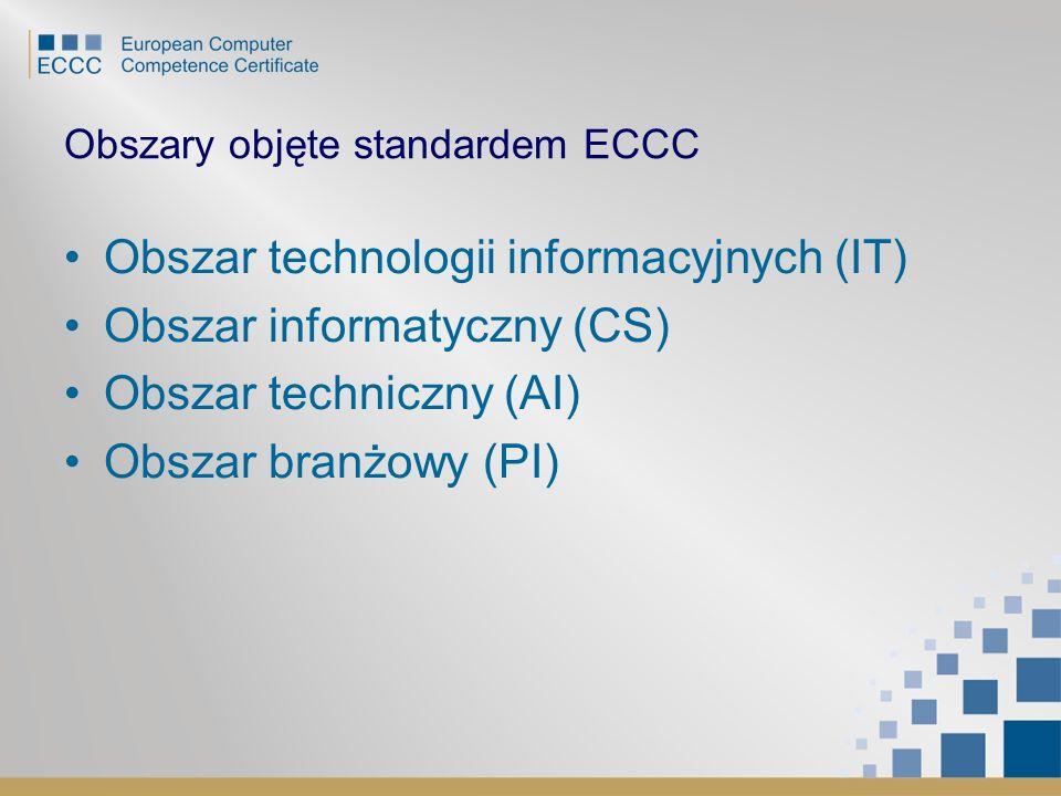 Obszary objęte standardem ECCC