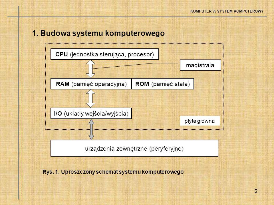 1. Budowa systemu komputerowego
