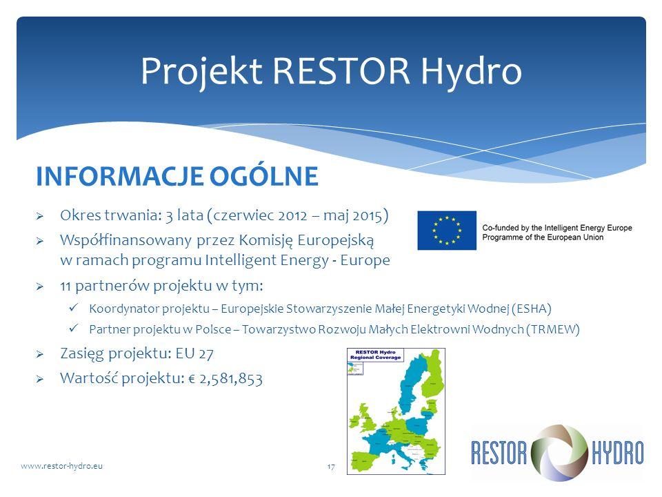 Projekt RESTOR Hydro INFORMACJE OGÓLNE