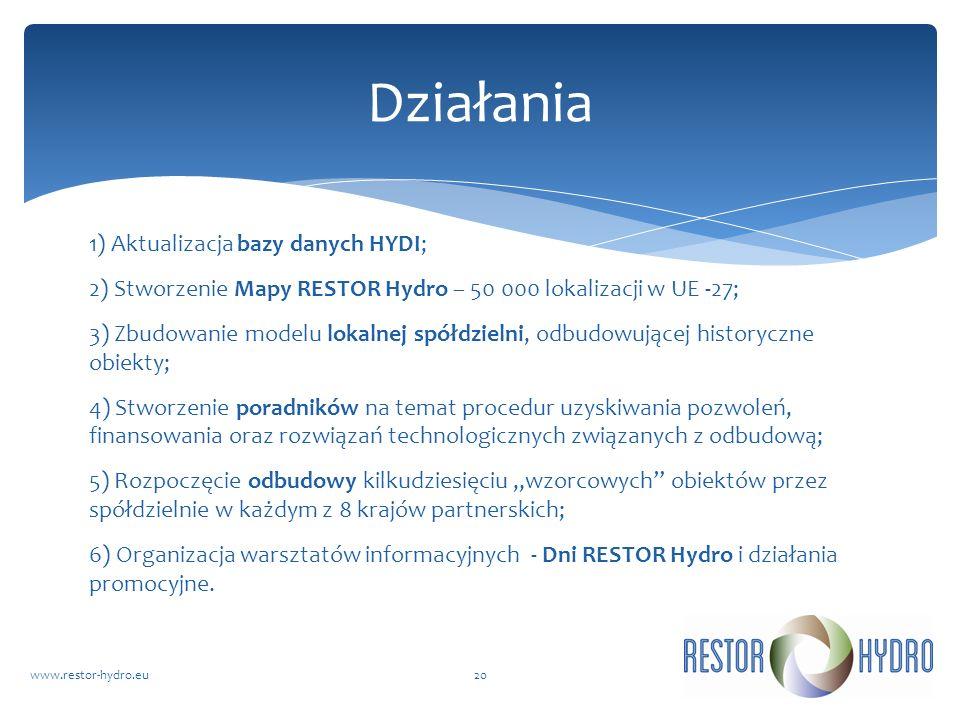 Działania 1) Aktualizacja bazy danych HYDI;