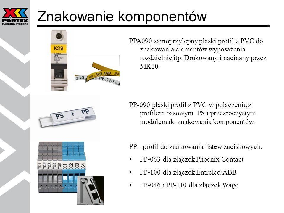 Znakowanie komponentów