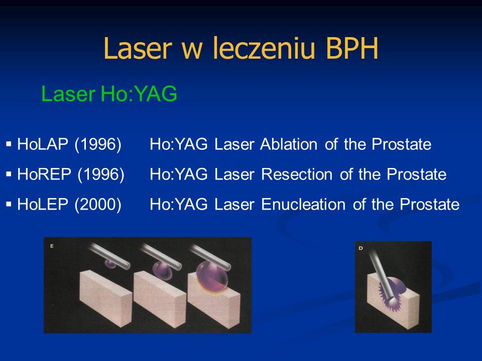 Laser w leczeniu BPH Laser Ho:YAG