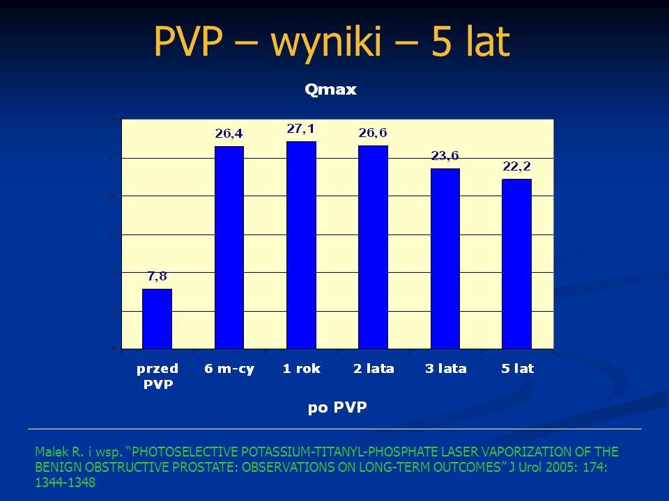 PVP – wyniki – 5 lat