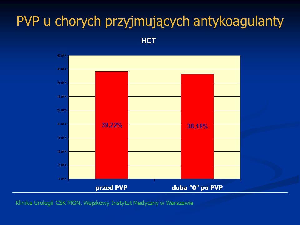 PVP u chorych przyjmujących antykoagulanty