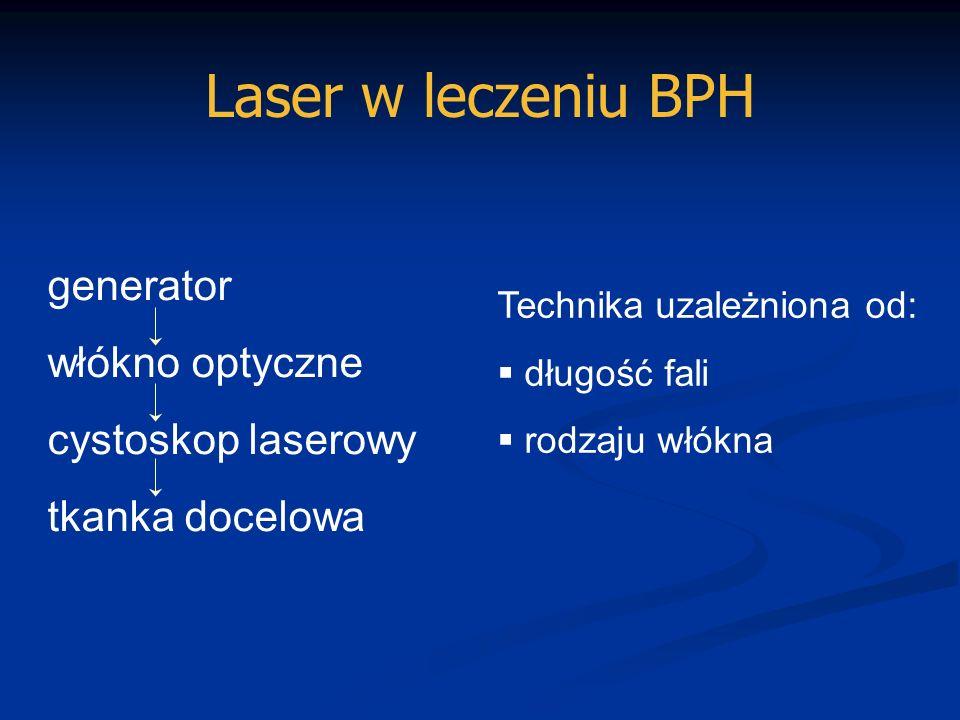 Laser w leczeniu BPH generator włókno optyczne cystoskop laserowy