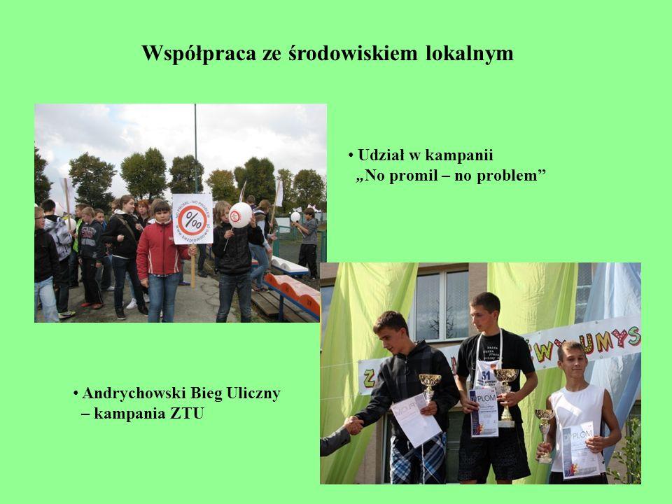 Współpraca ze środowiskiem lokalnym