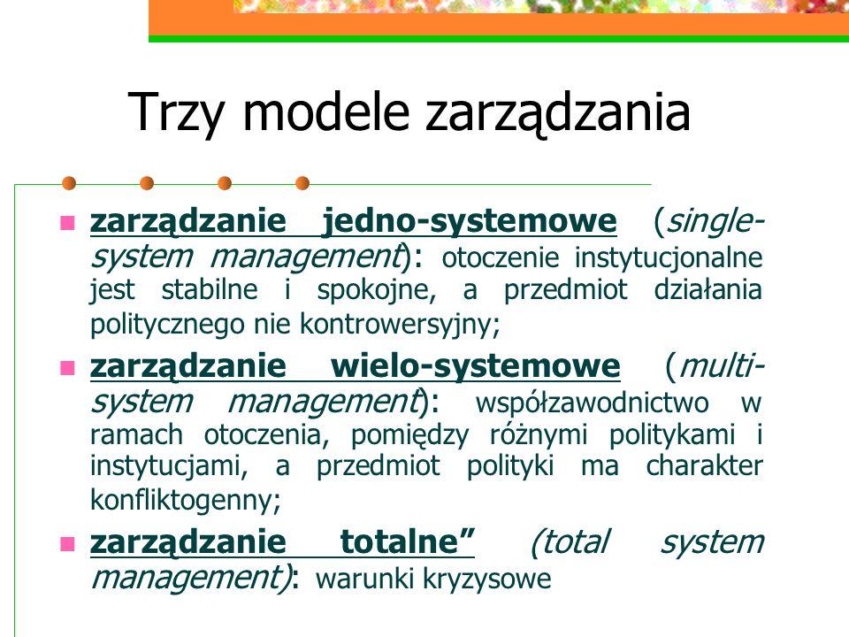 Trzy modele zarządzania