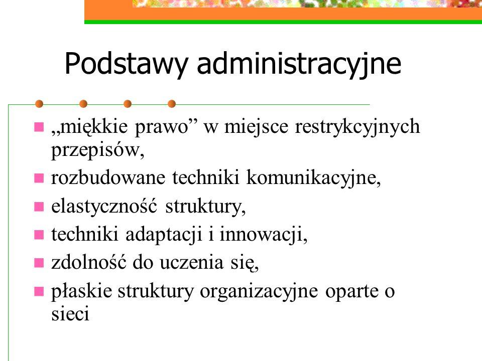 Podstawy administracyjne