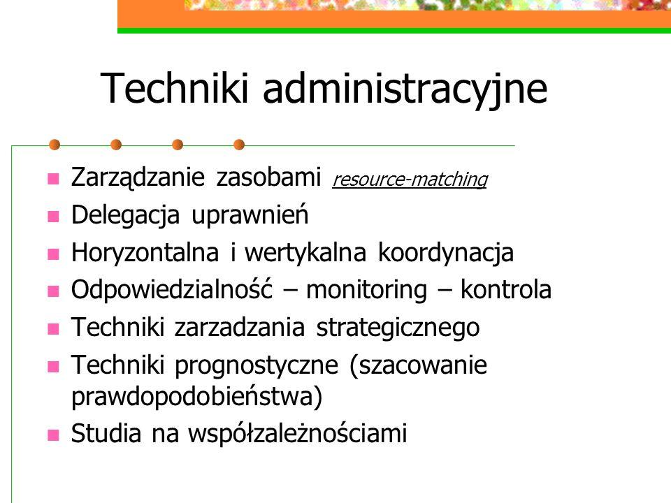 Techniki administracyjne