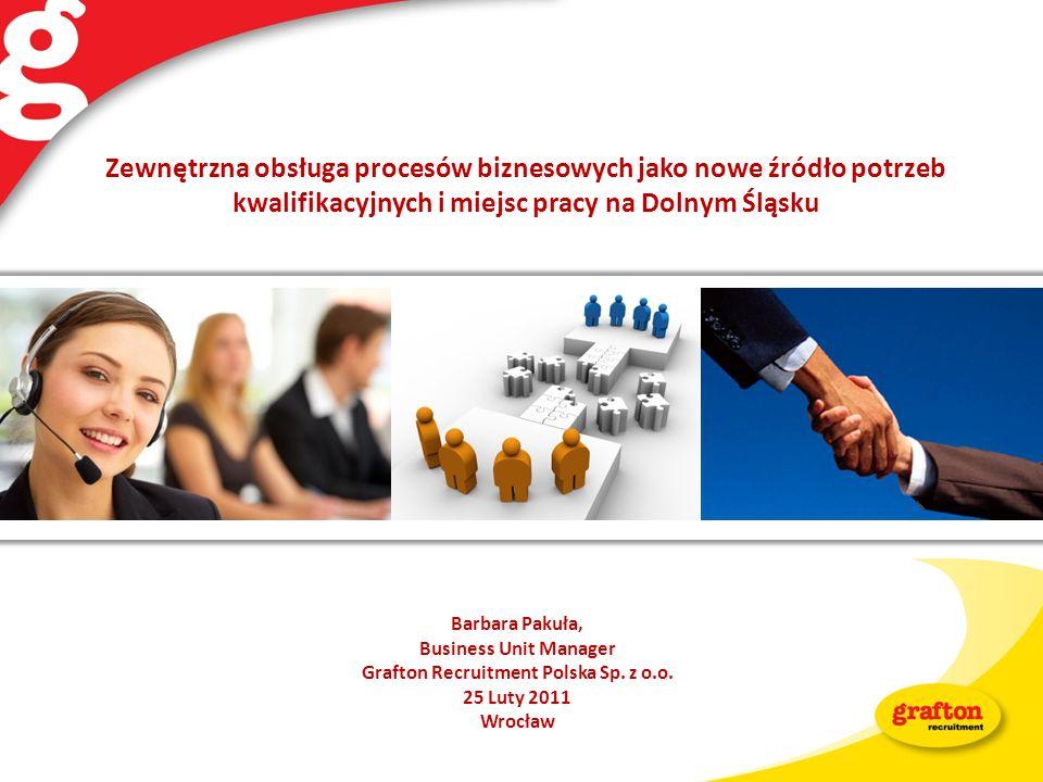 Zewnętrzna obsługa procesów biznesowych jako nowe źródło potrzeb