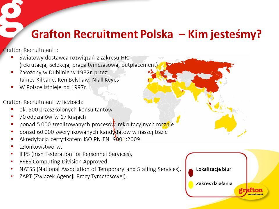 Grafton Recruitment Polska – Kim jesteśmy