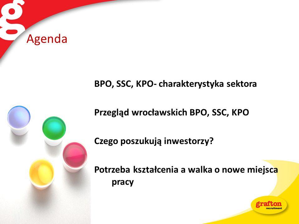 Agenda BPO, SSC, KPO- charakterystyka sektora