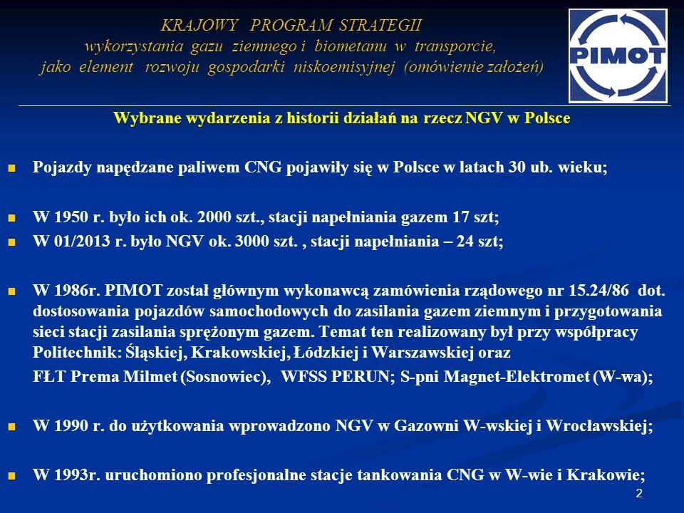 Wybrane wydarzenia z historii działań na rzecz NGV w Polsce