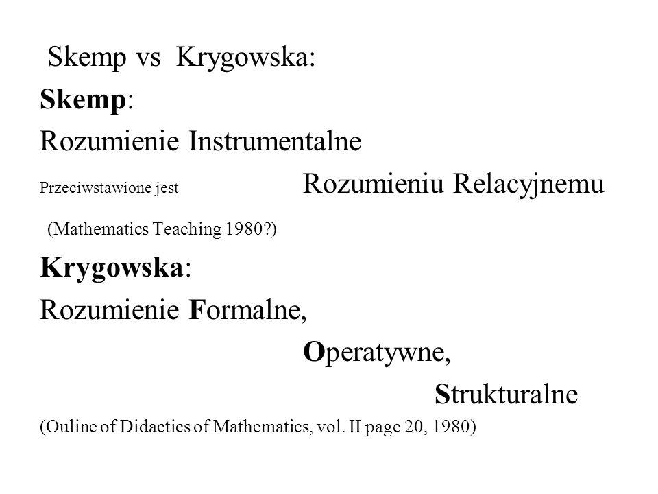Rozumienie Instrumentalne (Mathematics Teaching 1980 ) Krygowska: