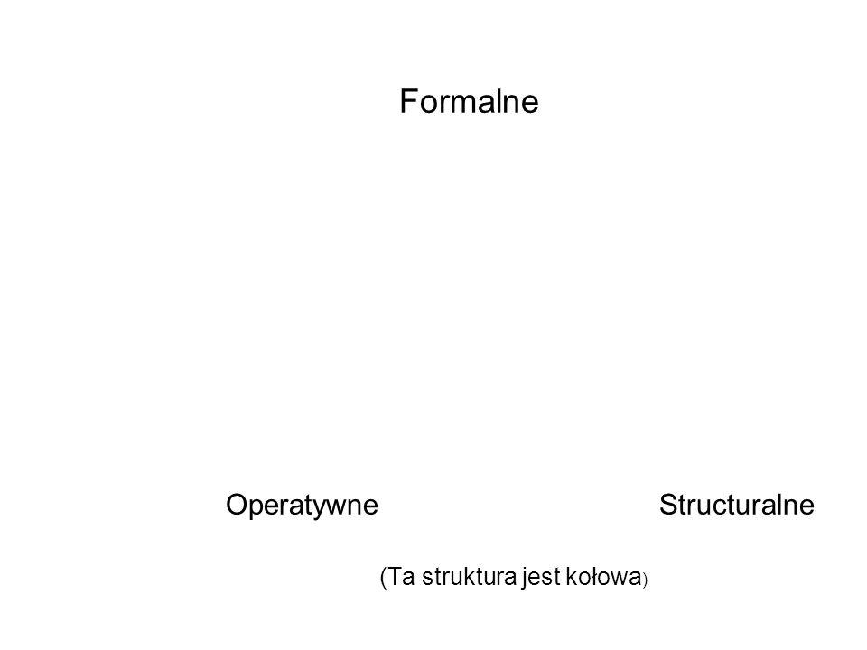 Operatywne Structuralne