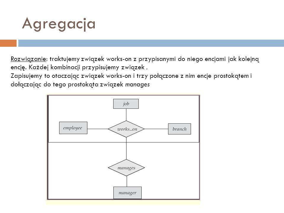 AgregacjaRozwiązanie: traktujemy związek works-on z przypisanymi do niego encjami jak kolejną encję. Każdej kombinacji przypisujemy związek .