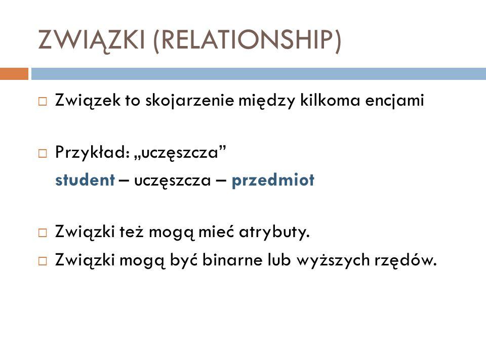 ZWIĄZKI (RELATIONSHIP)