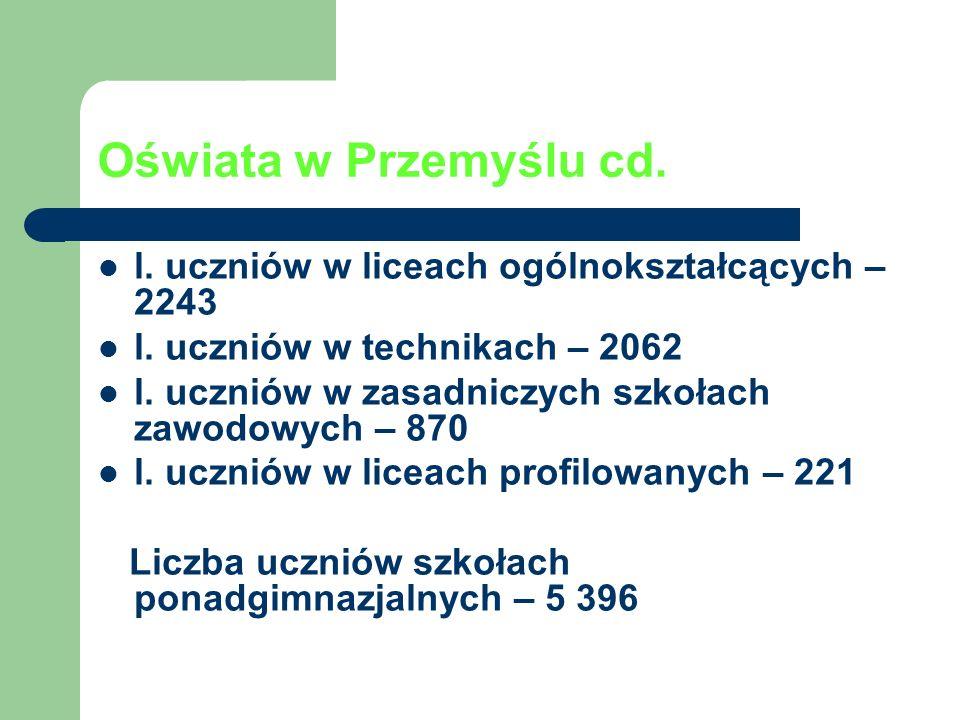 Oświata w Przemyślu cd. l. uczniów w liceach ogólnokształcących – 2243