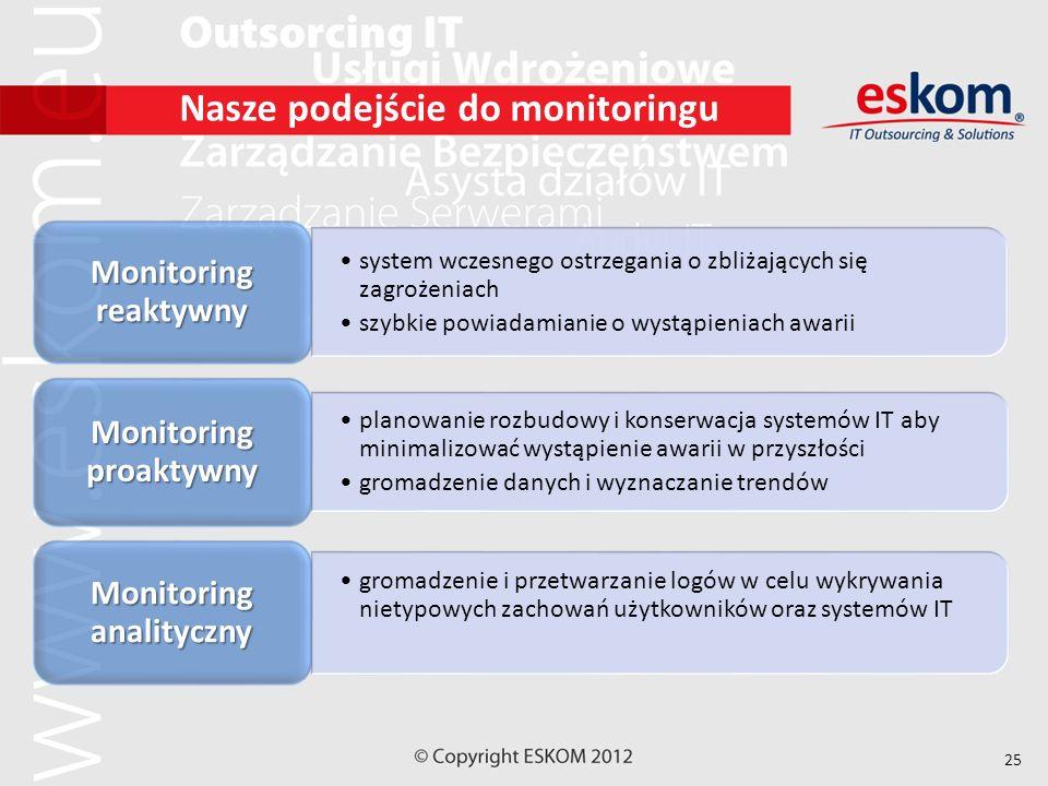 Nasze podejście do monitoringu