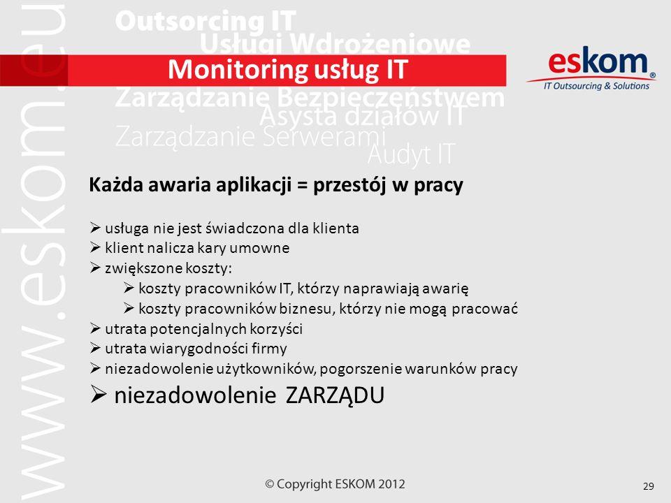 Monitoring usług IT niezadowolenie ZARZĄDU