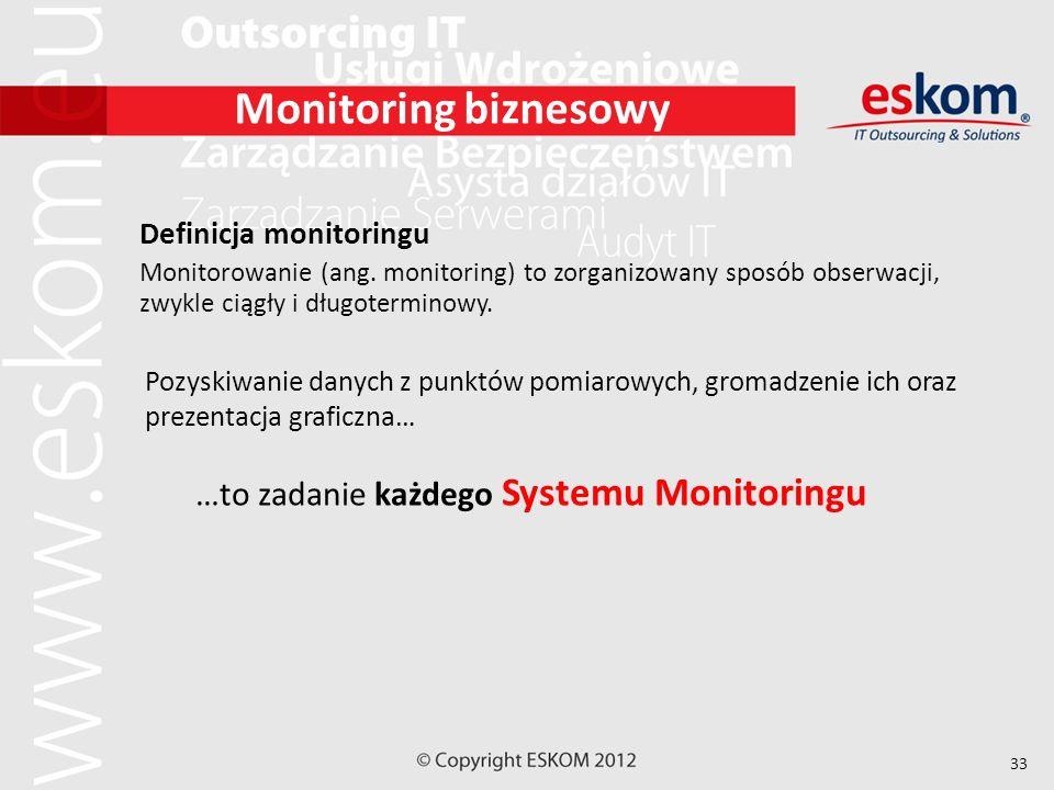 Monitoring biznesowy Definicja monitoringu