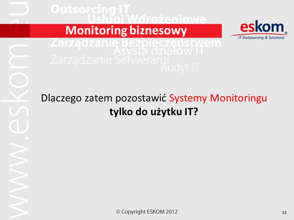 Dlaczego zatem pozostawić Systemy Monitoringu