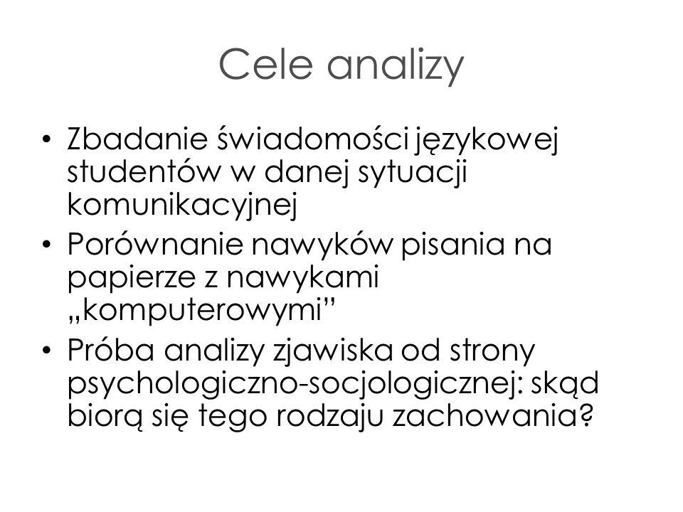 Cele analizy Zbadanie świadomości językowej studentów w danej sytuacji komunikacyjnej.