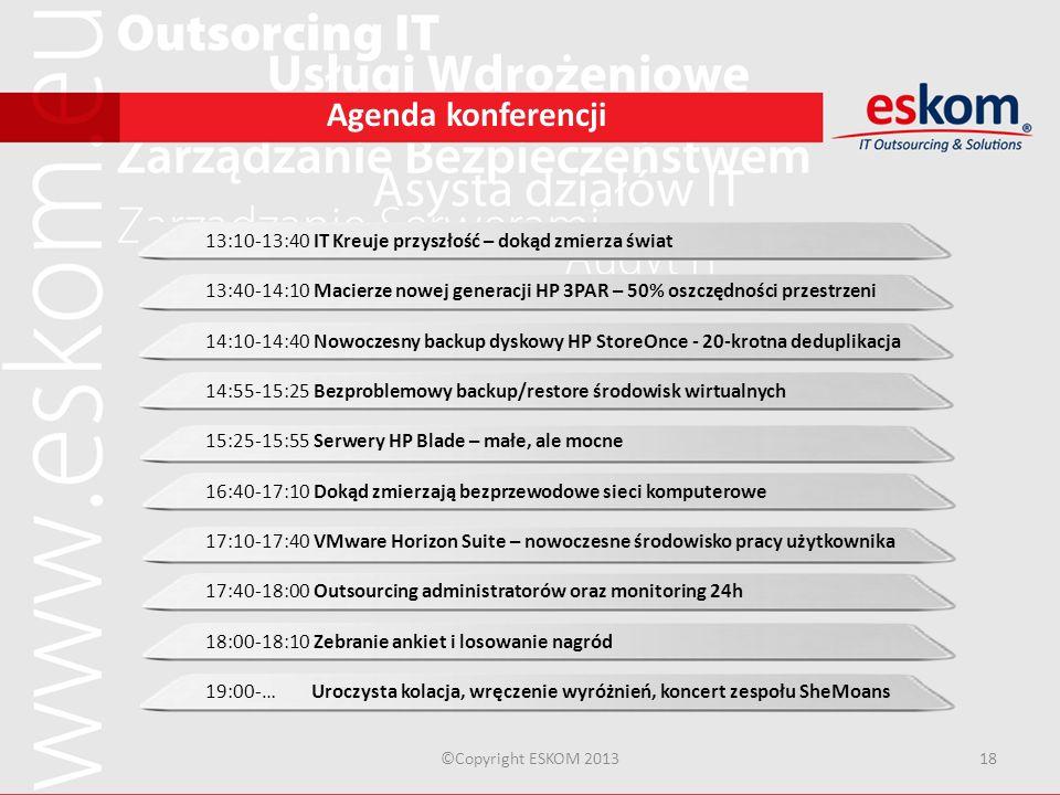 Agenda konferencji 13:10-13:40 IT Kreuje przyszłość – dokąd zmierza świat.