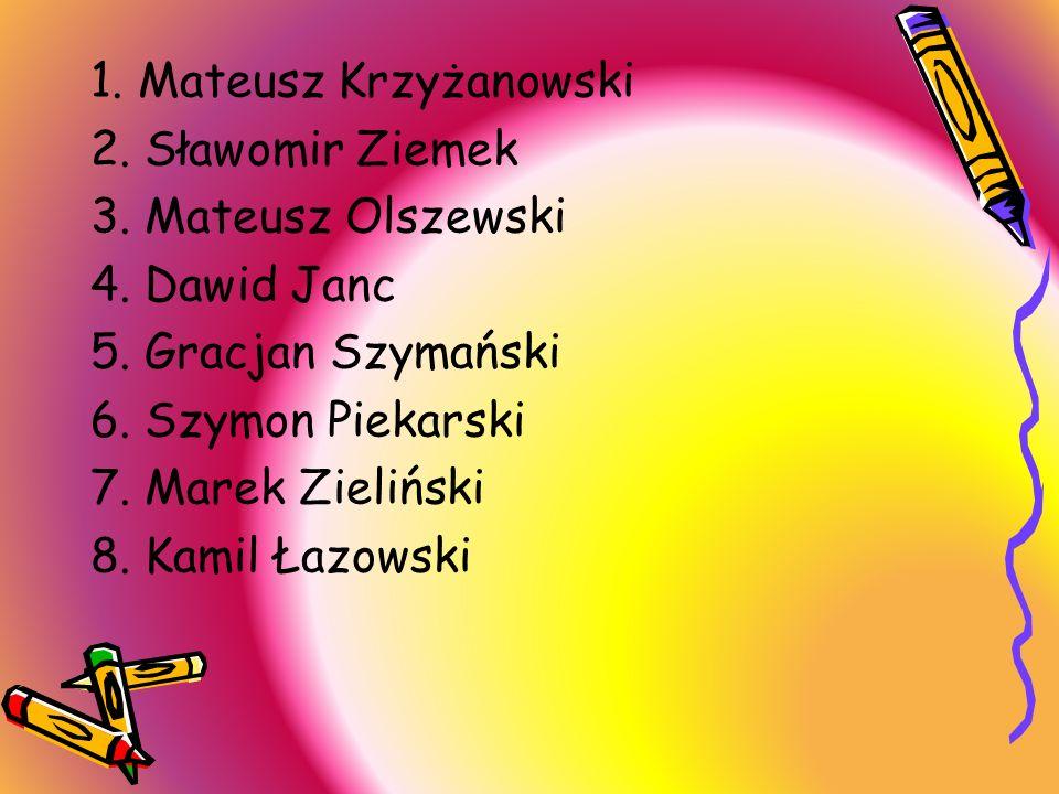 1. Mateusz Krzyżanowski 2. Sławomir Ziemek. 3. Mateusz Olszewski. 4. Dawid Janc. 5. Gracjan Szymański.