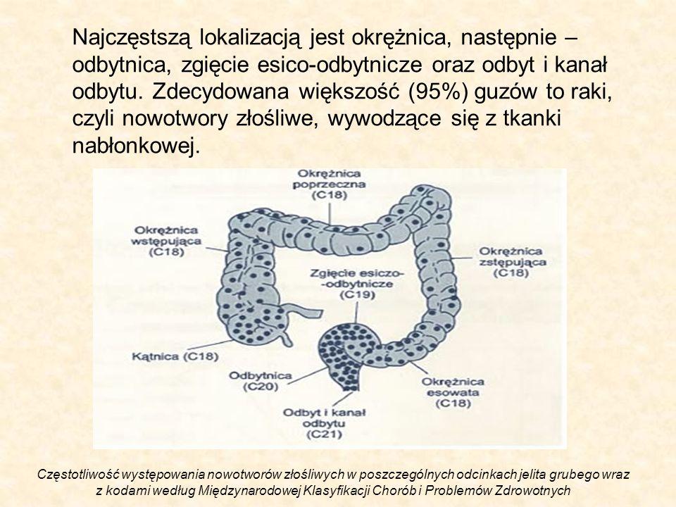 Najczęstszą lokalizacją jest okrężnica, następnie – odbytnica, zgięcie esico-odbytnicze oraz odbyt i kanał odbytu. Zdecydowana większość (95%) guzów to raki, czyli nowotwory złośliwe, wywodzące się z tkanki nabłonkowej.