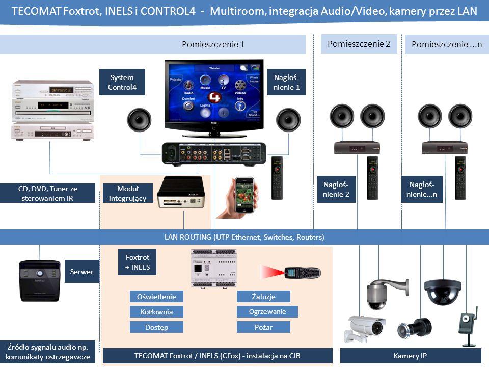 TECOMAT Foxtrot, INELS i CONTROL4 - Multiroom, integracja Audio/Video, kamery przez LAN