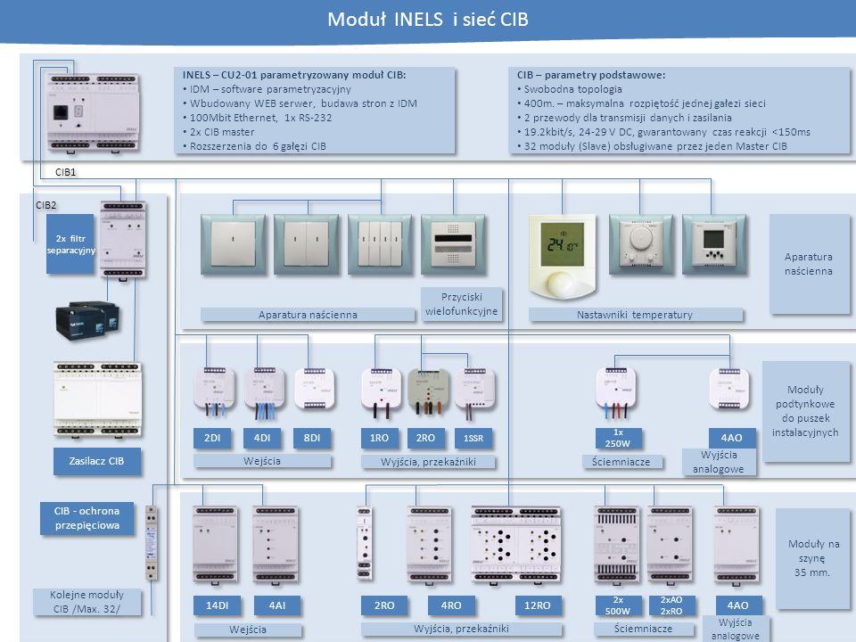 Moduł INELS i sieć CIB INELS – CU2-01 parametryzowany moduł CIB: