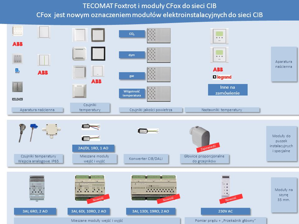 TECOMAT Foxtrot i moduły CFox do sieci CIB