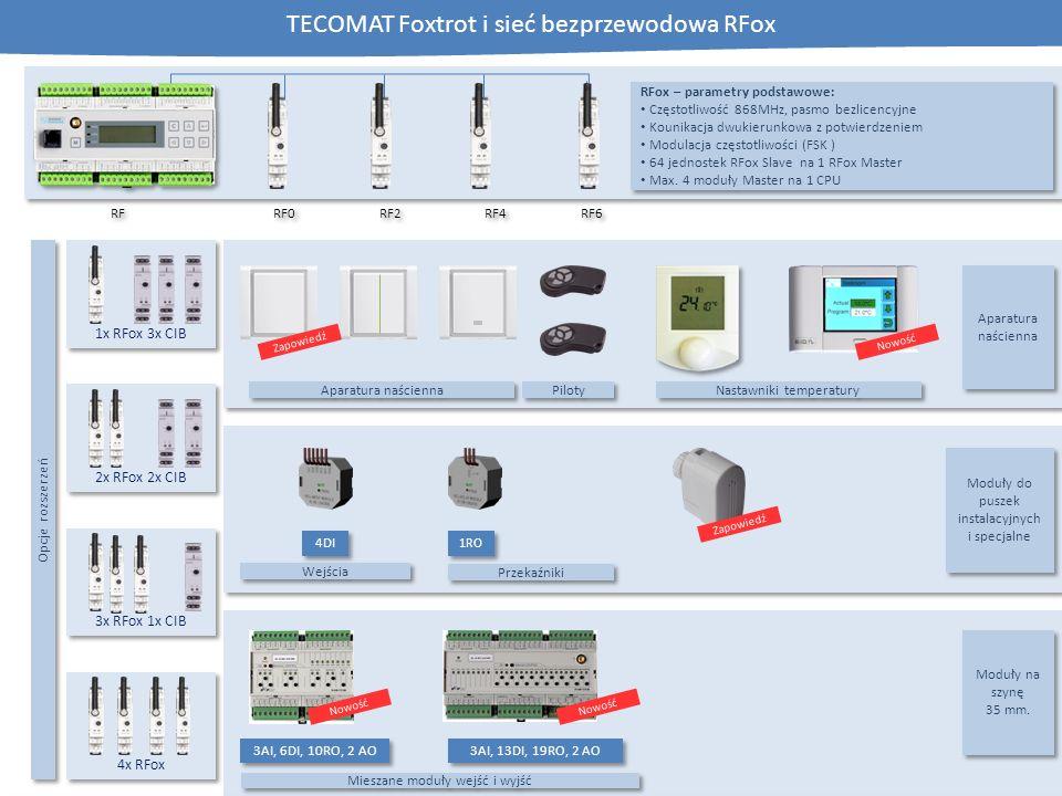 TECOMAT Foxtrot i sieć bezprzewodowa RFox