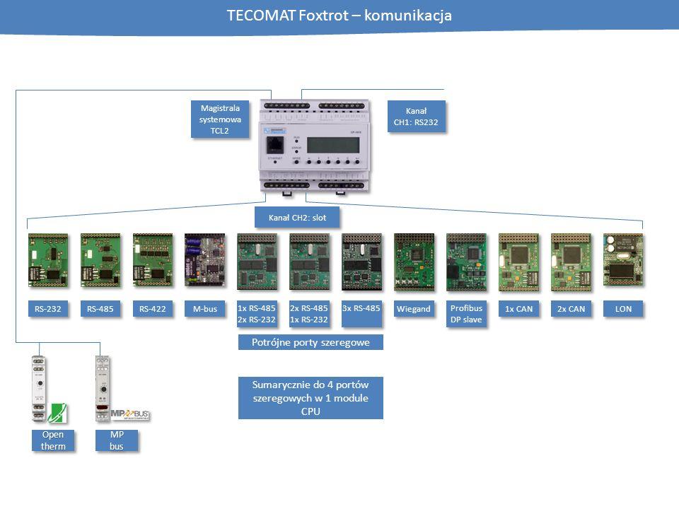 TECOMAT Foxtrot – komunikacja