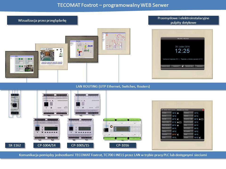 TECOMAT Foxtrot – programowalny WEB Serwer