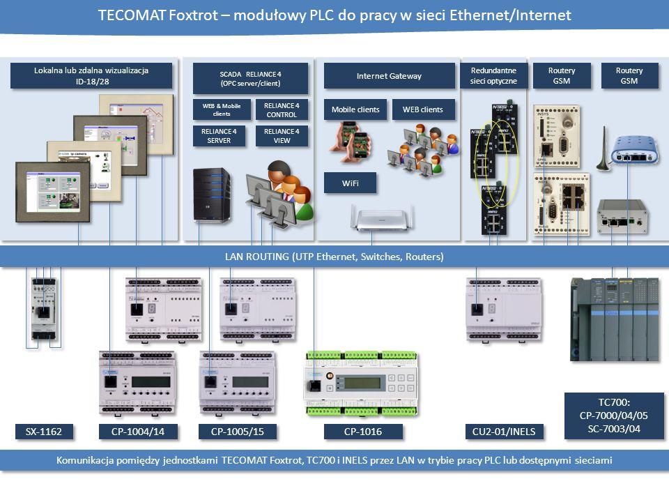TECOMAT Foxtrot – modułowy PLC do pracy w sieci Ethernet/Internet