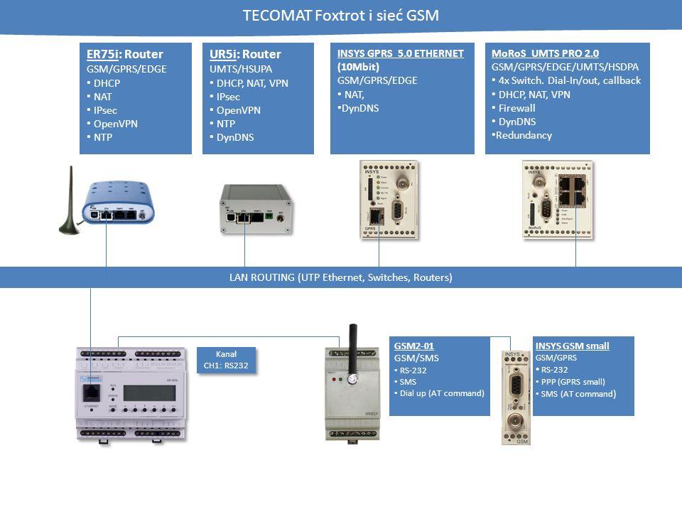 TECOMAT Foxtrot i sieć GSM